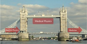 medical_bridge